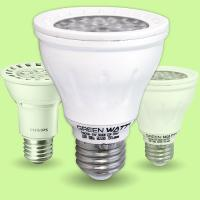PAR20 LED Bulbs