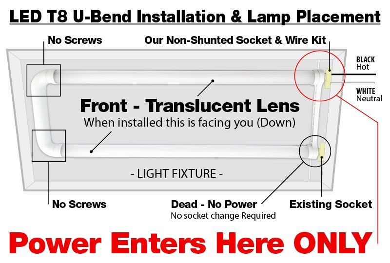 led t8 u tube power diagram led t8 u bend 18watt frosted lens 2 lamp complete retrofit kit sylvania led t8 wiring diagram at mifinder.co