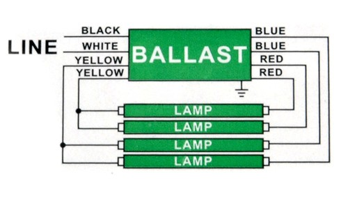 t8_premium_ballast_wiring_diagram fluorescent ballast for t 8 32watt 4 lamp dual voltage 120 277v 4 lamp t8 ballast wiring diagram at reclaimingppi.co